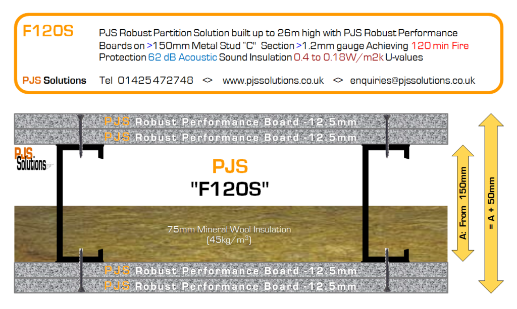"""PJS """"F120S"""" Robust Acoustic Fire Rated Partition System"""