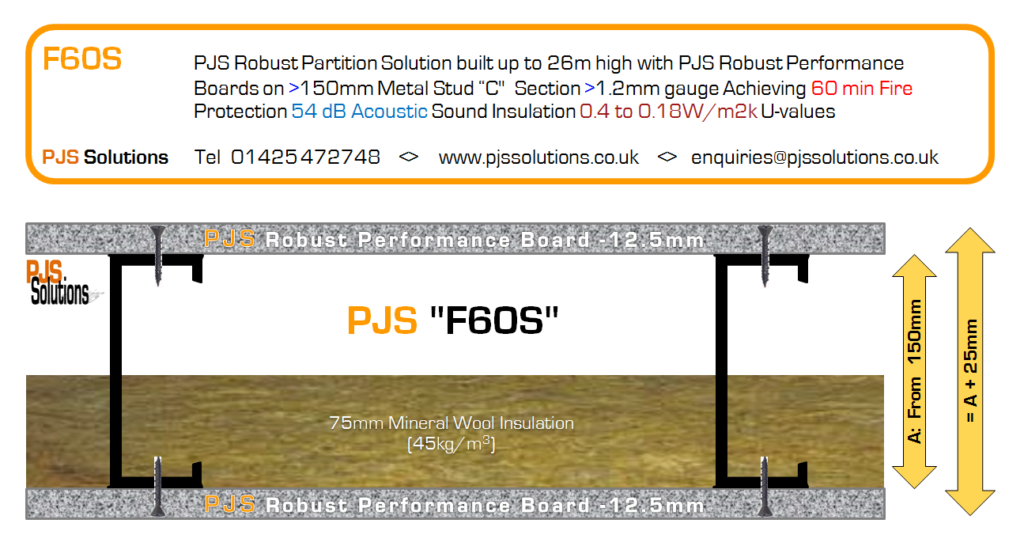 """PJS """"F60S"""" Robust Acoustic Fire Rated Partition System"""